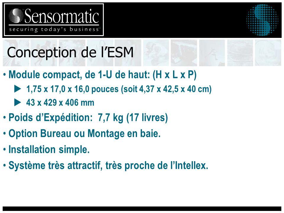 Conception de lESM Module compact, de 1-U de haut: (H x L x P) 1,75 x 17,0 x 16,0 pouces (soit 4,37 x 42,5 x 40 cm) 43 x 429 x 406 mm Poids dExpédition: 7,7 kg (17 livres) Option Bureau ou Montage en baie.