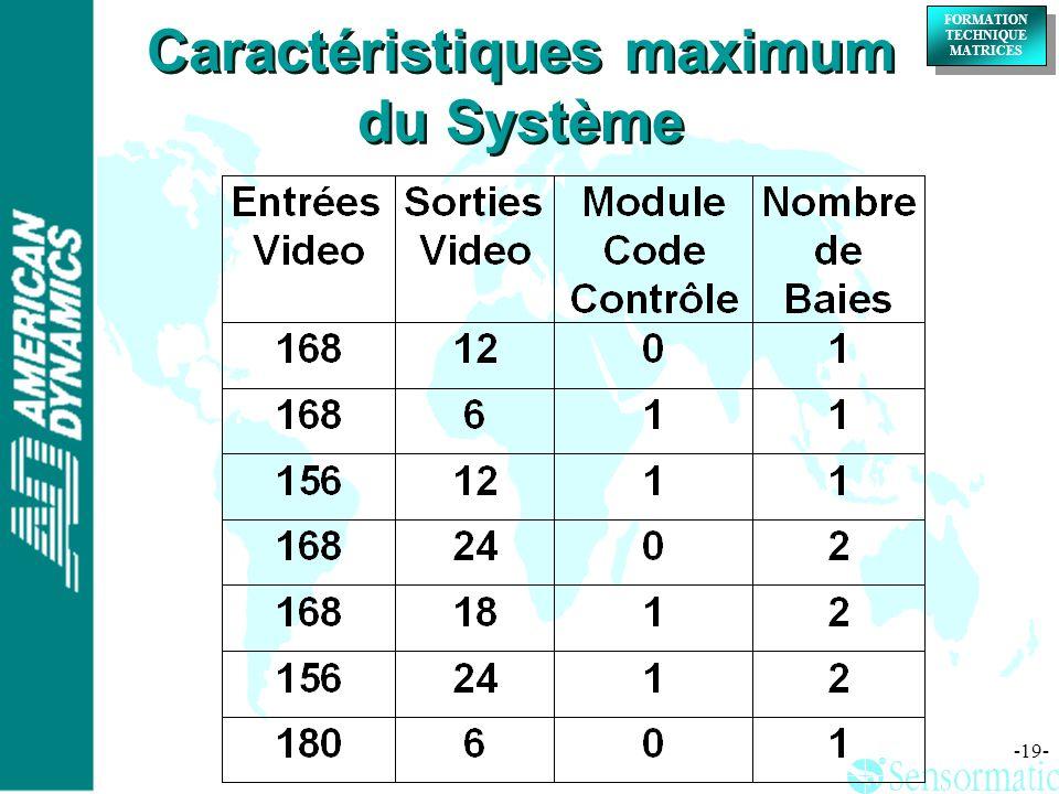 ® ® FORMATION TECHNIQUE MATRICES FORMATION TECHNIQUE MATRICES -19- Caractéristiques maximum du Système
