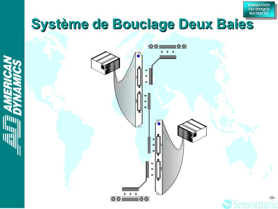 ® ® FORMATION TECHNIQUE MATRICES FORMATION TECHNIQUE MATRICES -9- Système de Bouclage Deux Baies