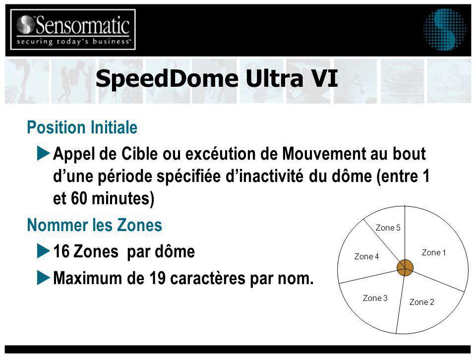 Position Initiale Appel de Cible ou excéution de Mouvement au bout dune période spécifiée dinactivité du dôme (entre 1 et 60 minutes) Nommer les Zones 16 Zones par dôme Maximum de 19 caractères par nom.
