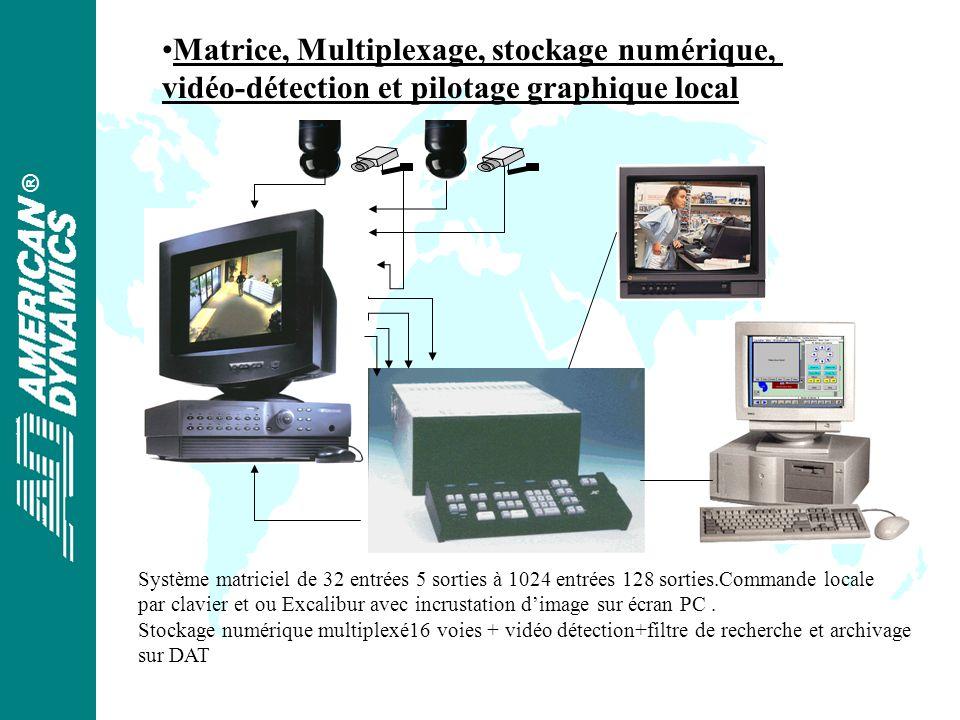 ® Matrice, Multiplexage, stockage numérique, vidéo-détection et pilotage graphique local Système matriciel de 32 entrées 5 sorties à 1024 entrées 128 sorties.Commande locale par clavier et ou Excalibur avec incrustation dimage sur écran PC.