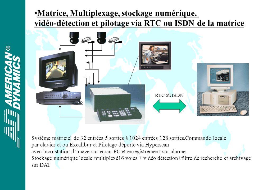 ® RTC ou ISDN Matrice, Multiplexage, stockage numérique, vidéo-détection et pilotage via RTC ou ISDN de la matrice Système matriciel de 32 entrées 5 sorties à 1024 entrées 128 sorties.Commande locale par clavier et ou Excalibur et Pilotage déporté via Hyperscan avec incrustation dimage sur écran PC et enregistrement sur alarme.