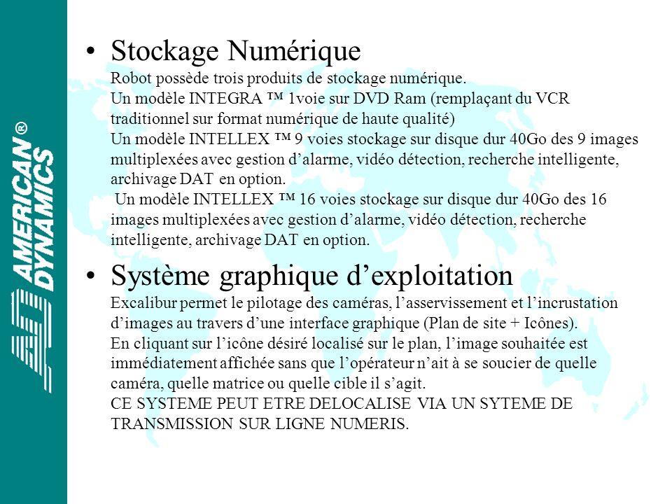 ® Stockage Numérique Robot possède trois produits de stockage numérique.