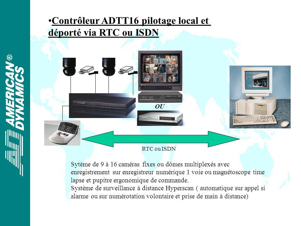 ® OU Sytème de 9 à 16 caméras fixes ou dômes multiplexés avec enregistrement sur enregistreur numérique 1 voie ou magnétoscope time lapse et pupitre ergonomique de commande.