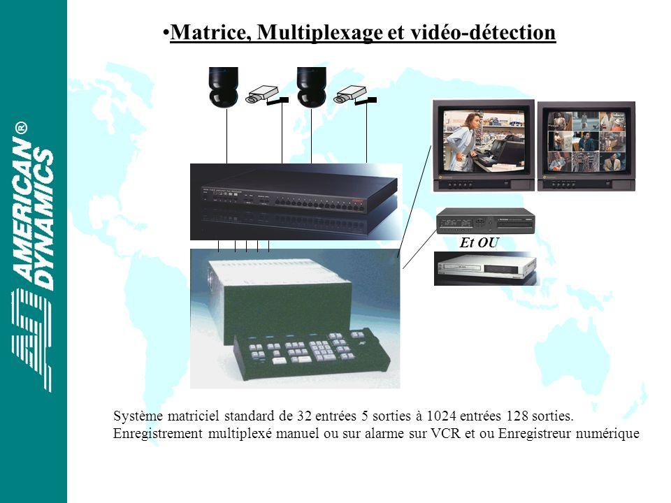 ® Et OU Matrice, Multiplexage et vidéo-détection Système matriciel standard de 32 entrées 5 sorties à 1024 entrées 128 sorties.