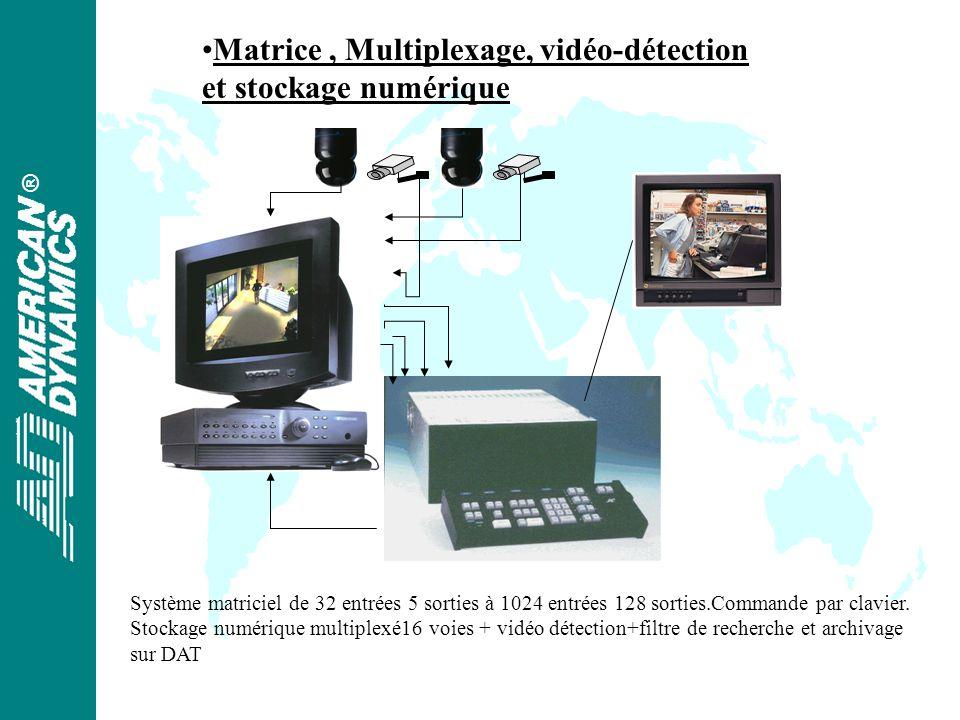 ® Matrice, Multiplexage, vidéo-détection et stockage numérique Système matriciel de 32 entrées 5 sorties à 1024 entrées 128 sorties.Commande par clavier.