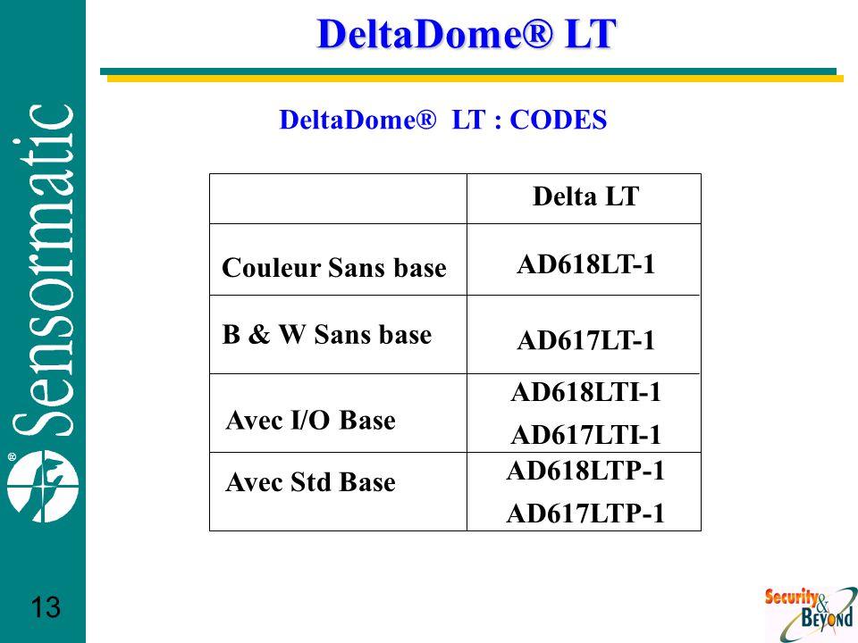 ® 13 DeltaDome® LT DeltaDome® LT : CODES Delta LT Couleur Sans base B & W Sans base Avec I/O Base Avec Std Base AD618LT-1 AD617LT-1 AD618LTI-1 AD617LTI-1 AD618LTP-1 AD617LTP-1
