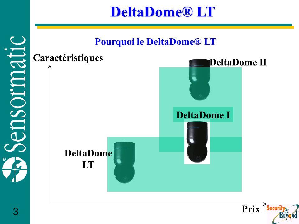 ® 3 DeltaDome® LT DeltaDome II DeltaDome LT DeltaDome I Caractéristiques Prix Pourquoi le DeltaDome® LT