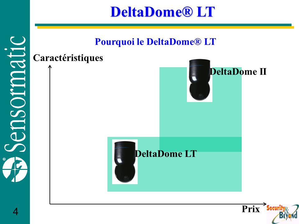 ® 5 DeltaDome® LT Arrêter notre perte de marché sur le dôme Couvrir à la fois le marché haut et moyen de gamme pour les dômes.