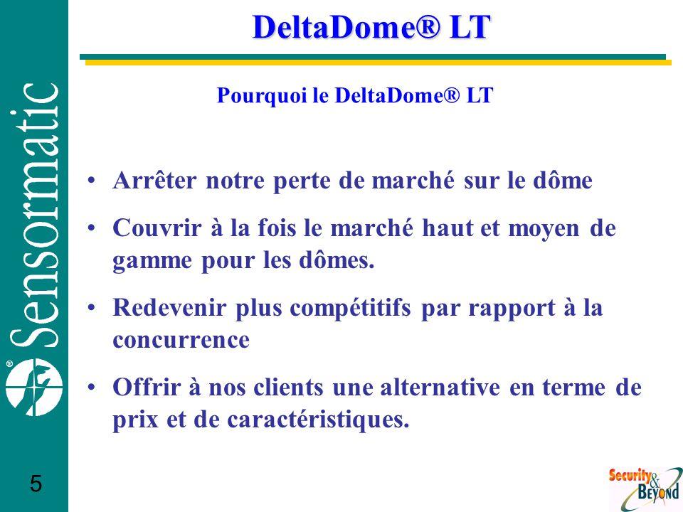 ® 6 DeltaDome® LT Protéger nos marges Éviter de dégrader les prix du DeltaDome® II Avoir une meilleure couverture du marché Pourquoi le DeltaDome® LT