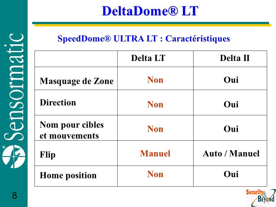 ® 9 DeltaDome® LT Delta LTDelta II Zoom Total Zoom optique Zoom numérique Paramétrage du zoom 16 X N/A Non 176 X 22 X 8 X Oui Focale F1.4F1.6 SpeedDome® ULTRA LT : Caractéristiques