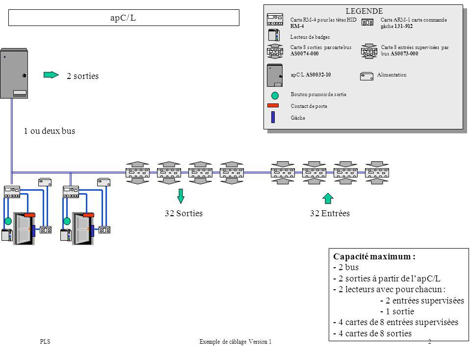 PLSExemple de câblage Version 12 apC/ L Carte RM-4 pour les têtes HID RM-4 Carte ARM-1 carte commande gâche 131-912 Lecteur de badges Carte 8 sorties par carte bus AS0074-000 Carte 8 entrées supervisées par bus AS0073-000 apC/L AS0032-10 LEGENDE Bouton poussoir de sortie Contact de porte Gâche 32 Sorties32 Entrées 2 sorties 1 ou deux bus Capacité maximum : - 2 bus - 2 sorties à partir de lapC/L - 2 lecteurs avec pour chacun : - 2 entrées supervisées - 1 sortie - 4 cartes de 8 entrées supervisées - 4 cartes de 8 sorties Alimentation