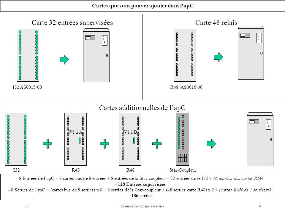 PLSExemple de câblage Version 16 A P C A P C Carte 48 relaisCarte 32 entrées supervisées I32 AS0015-00R48 AS0016-00 A P C I32R48 Star-Coupleur Cartes additionnelles de lapC - 8 Entrées de lapC + 8 cartes bus de 8 entrées + 8 entrées de la Star-coupleur + 32 entrées carte I32 + 16 entrées des cartes RM4 = 128 Entrées supervisées - 8 Sorties de lapC + (cartes bus de 8 sorties) x 8 + 8 sorties de la Star-coupleur + (48 sorties carte R48) x 2 + (cartes RM4 de 1 sorties)x8 = 186 sorties W1 à AW1 à B Cartes que vous pouvez ajouter dans lapC