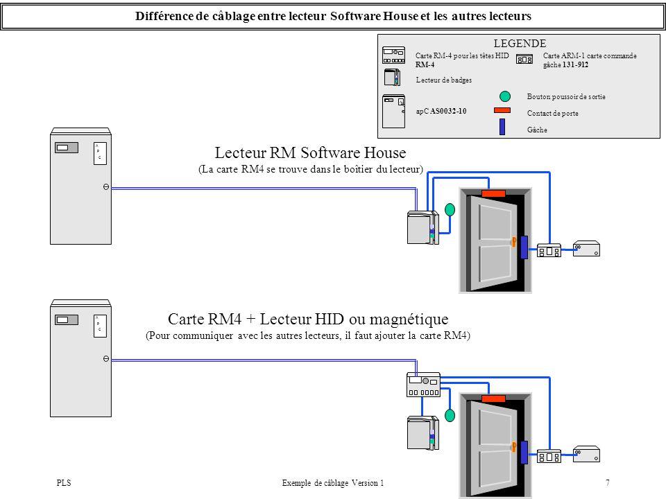 PLSExemple de câblage Version 17 Différence de câblage entre lecteur Software House et les autres lecteurs A P C Lecteur RM Software House (La carte RM4 se trouve dans le boîtier du lecteur) A P C Carte RM4 + Lecteur HID ou magnétique (Pour communiquer avec les autres lecteurs, il faut ajouter la carte RM4) Carte RM-4 pour les têtes HID RM-4 Carte ARM-1 carte commande gâche 131-912 Lecteur de badges A P C apC AS0032-10 LEGENDE Bouton poussoir de sortie Contact de porte Gâche