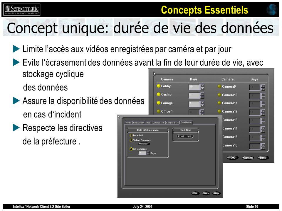 July 24, 2001Intellex / Network Client 2.2 Site SellerSlide 10 Concept unique: durée de vie des données Limite laccès aux vidéos enregistrées par camé