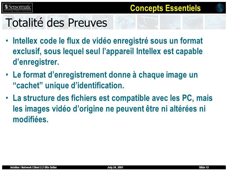 July 24, 2001Intellex / Network Client 2.2 Site SellerSlide 12 Totalité des Preuves Intellex code le flux de vidéo enregistré sous un format exclusif,