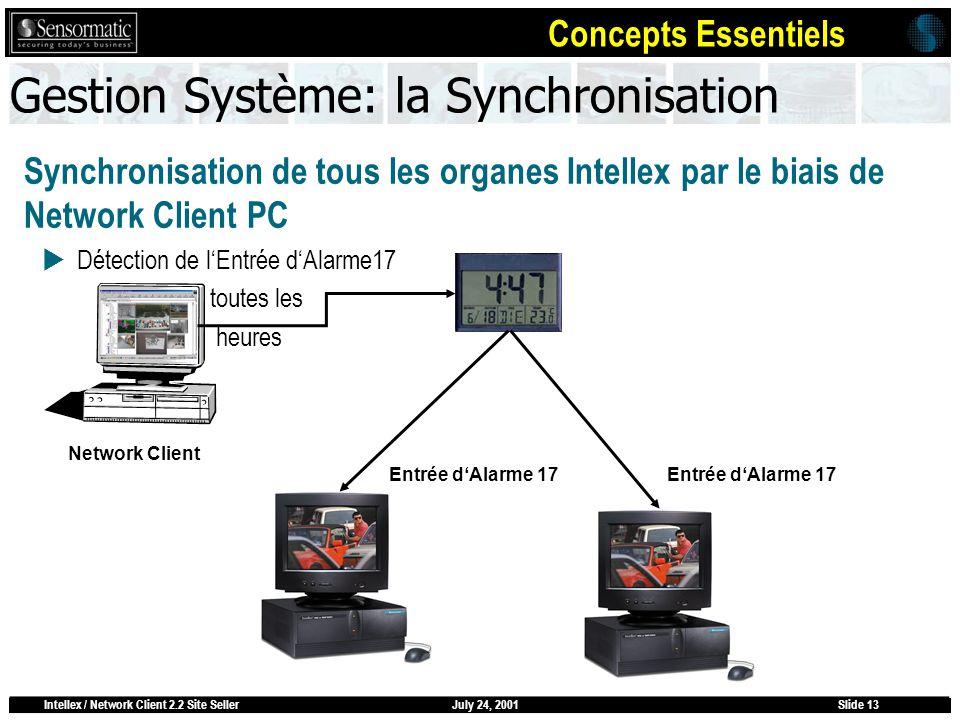 July 24, 2001Intellex / Network Client 2.2 Site SellerSlide 13 Entrée dAlarme 17 Network Client Gestion Système: la Synchronisation Synchronisation de