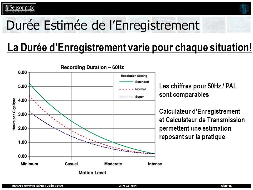 July 24, 2001Intellex / Network Client 2.2 Site SellerSlide 16 Durée Estimée de lEnregistrement Les chiffres pour 50Hz / PAL sont comparables Calculat