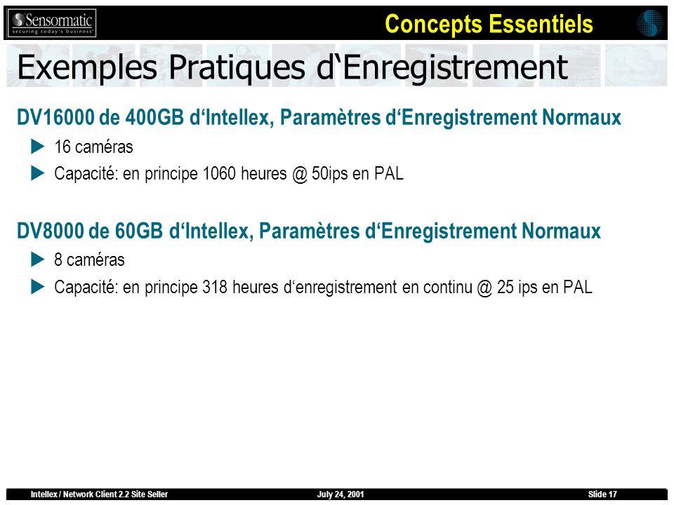 July 24, 2001Intellex / Network Client 2.2 Site SellerSlide 17 Exemples Pratiques dEnregistrement DV16000 de 400GB dIntellex, Paramètres dEnregistreme