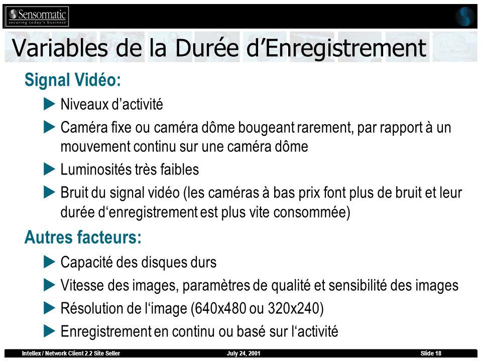 July 24, 2001Intellex / Network Client 2.2 Site SellerSlide 18 Variables de la Durée dEnregistrement Signal Vidéo: Niveaux dactivité Caméra fixe ou ca