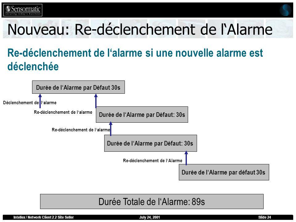 July 24, 2001Intellex / Network Client 2.2 Site SellerSlide 24 Nouveau: Re-déclenchement de lAlarme Re-déclenchement de lalarme si une nouvelle alarme