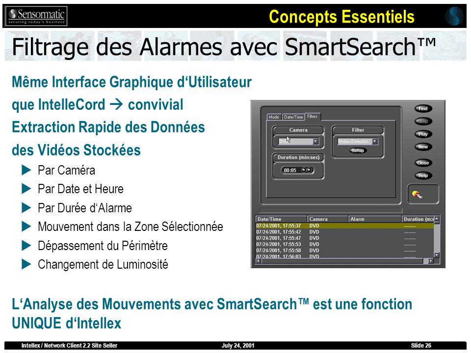 July 24, 2001Intellex / Network Client 2.2 Site SellerSlide 26 Filtrage des Alarmes avec SmartSearch Même Interface Graphique dUtilisateur que Intelle