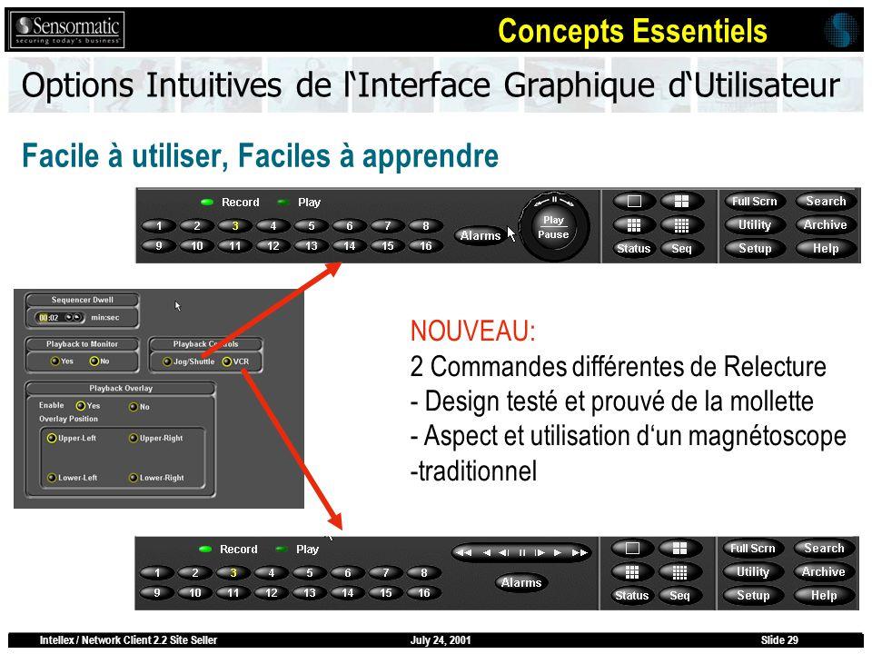 July 24, 2001Intellex / Network Client 2.2 Site SellerSlide 29 Options Intuitives de lInterface Graphique dUtilisateur Facile à utiliser, Faciles à ap