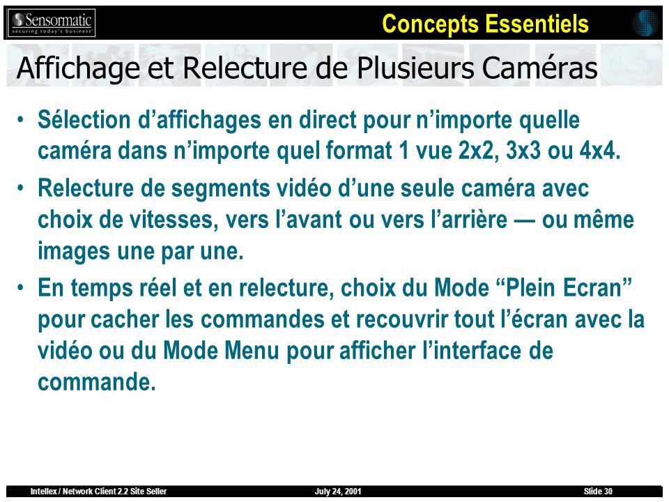 July 24, 2001Intellex / Network Client 2.2 Site SellerSlide 30 Affichage et Relecture de Plusieurs Caméras Sélection daffichages en direct pour nimpor
