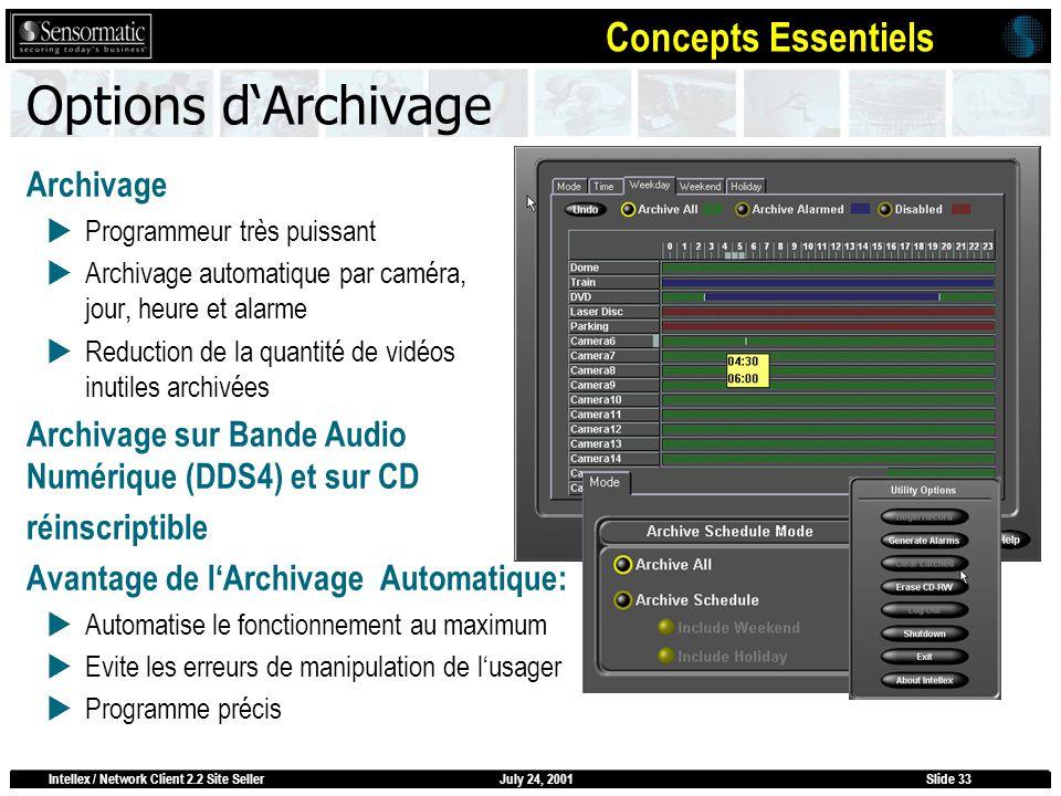 July 24, 2001Intellex / Network Client 2.2 Site SellerSlide 33 Archivage Programmeur très puissant Archivage automatique par caméra, jour, heure et al