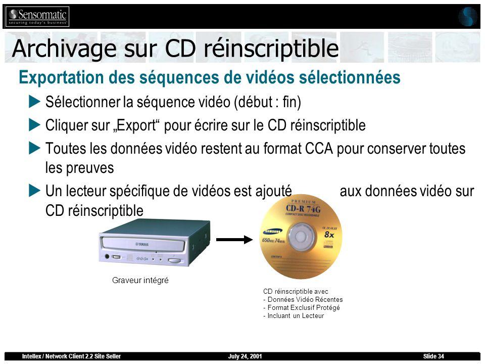 July 24, 2001Intellex / Network Client 2.2 Site SellerSlide 34 Graveur intégré CD réinscriptible avec - Données Vidéo Récentes - Format Exclusif Proté