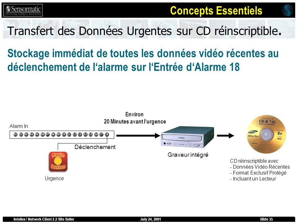 July 24, 2001Intellex / Network Client 2.2 Site SellerSlide 35 010203040506070809101112131415161718 Alarm In Déclenchement Urgence Graveur intégré CD