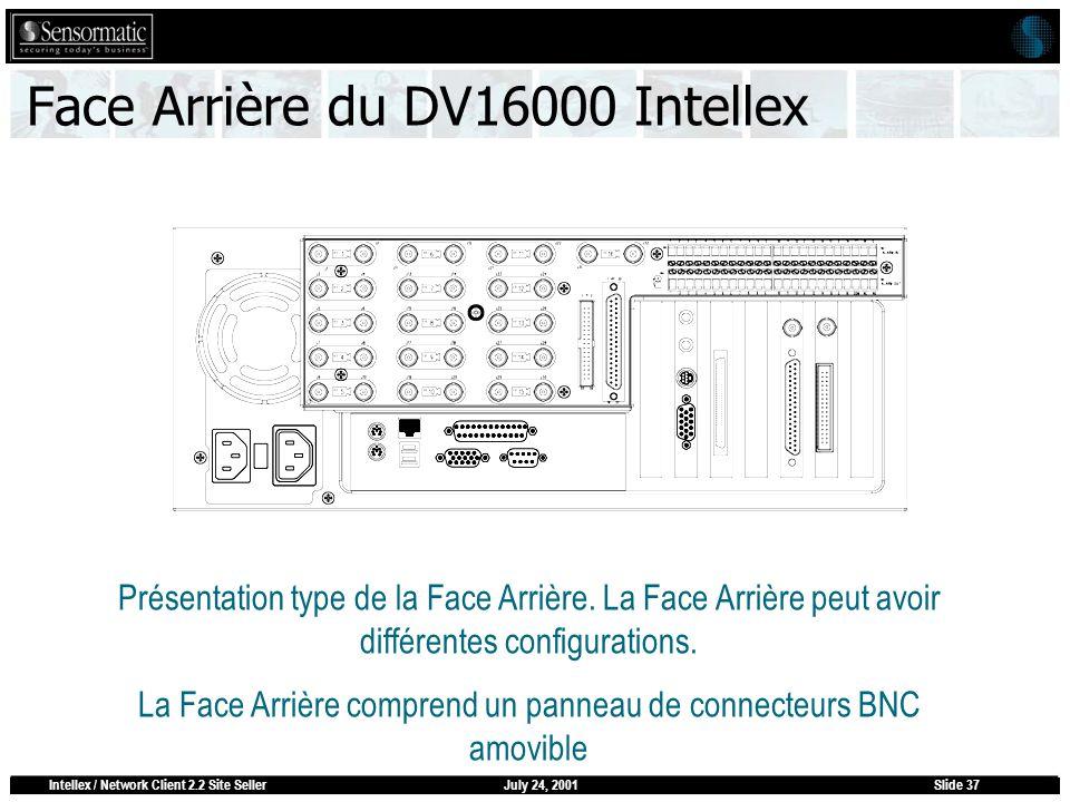 July 24, 2001Intellex / Network Client 2.2 Site SellerSlide 37 Face Arrière du DV16000 Intellex Présentation type de la Face Arrière. La Face Arrière