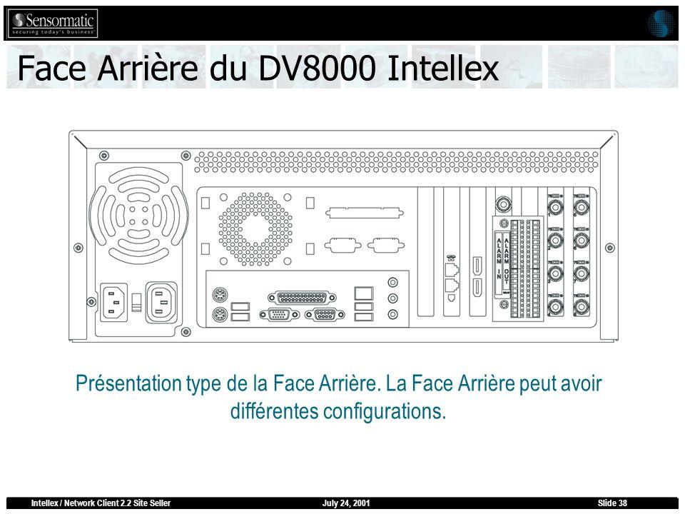 July 24, 2001Intellex / Network Client 2.2 Site SellerSlide 38 Face Arrière du DV8000 Intellex Présentation type de la Face Arrière. La Face Arrière p