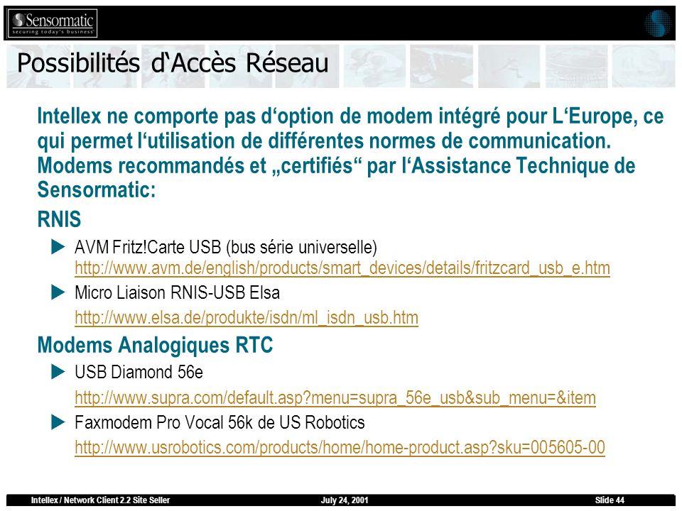 July 24, 2001Intellex / Network Client 2.2 Site SellerSlide 44 Possibilités dAccès Réseau Intellex ne comporte pas doption de modem intégré pour LEuro