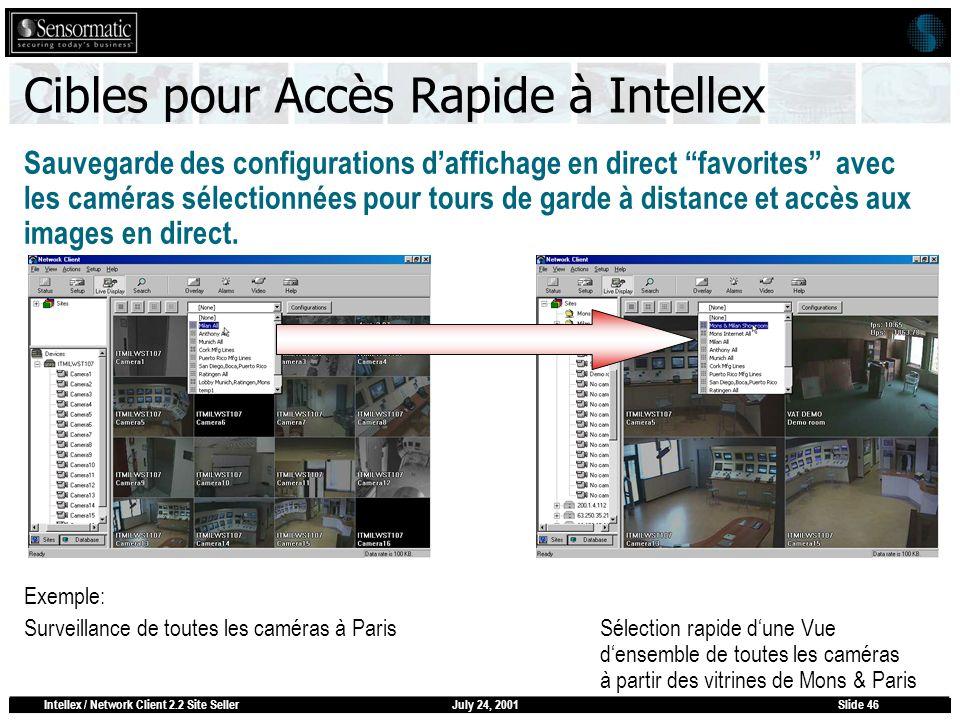 July 24, 2001Intellex / Network Client 2.2 Site SellerSlide 46 Cibles pour Accès Rapide à Intellex Sauvegarde des configurations daffichage en direct