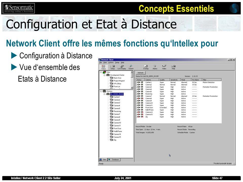 July 24, 2001Intellex / Network Client 2.2 Site SellerSlide 47 Configuration et Etat à Distance Network Client offre les mêmes fonctions quIntellex po