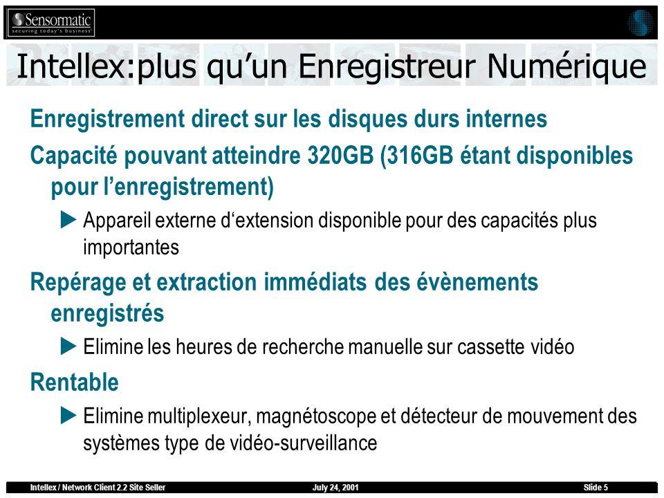 July 24, 2001Intellex / Network Client 2.2 Site SellerSlide 5 Intellex:plus quun Enregistreur Numérique Enregistrement direct sur les disques durs int