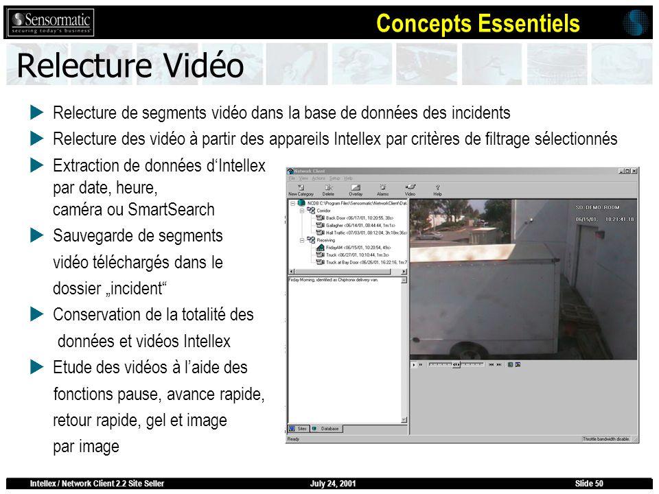 July 24, 2001Intellex / Network Client 2.2 Site SellerSlide 50 Relecture Vidéo Relecture de segments vidéo dans la base de données des incidents Relec