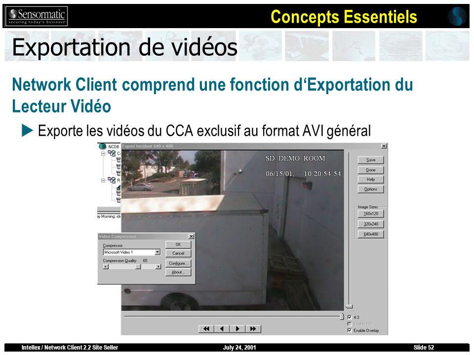 July 24, 2001Intellex / Network Client 2.2 Site SellerSlide 52 Exportation de vidéos Network Client comprend une fonction dExportation du Lecteur Vidé