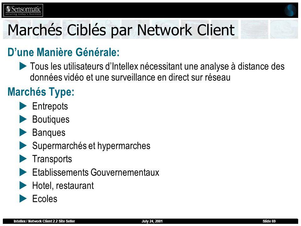 July 24, 2001Intellex / Network Client 2.2 Site SellerSlide 69 Marchés Ciblés par Network Client Dune Manière Générale: Tous les utilisateurs dIntelle