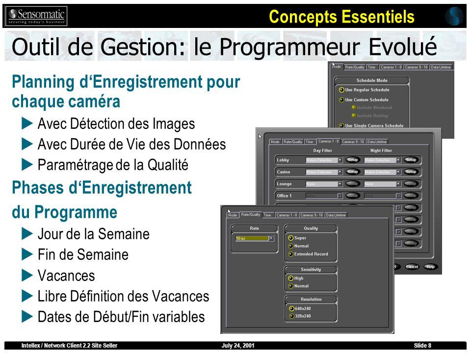 July 24, 2001Intellex / Network Client 2.2 Site SellerSlide 8 Outil de Gestion: le Programmeur Evolué Planning dEnregistrement pour chaque caméra Avec