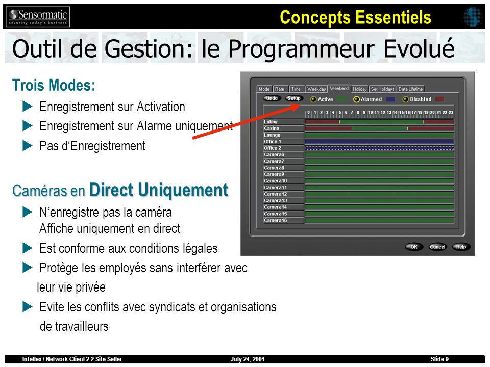 July 24, 2001Intellex / Network Client 2.2 Site SellerSlide 9 Outil de Gestion: le Programmeur Evolué Trois Modes: Enregistrement sur Activation Enreg