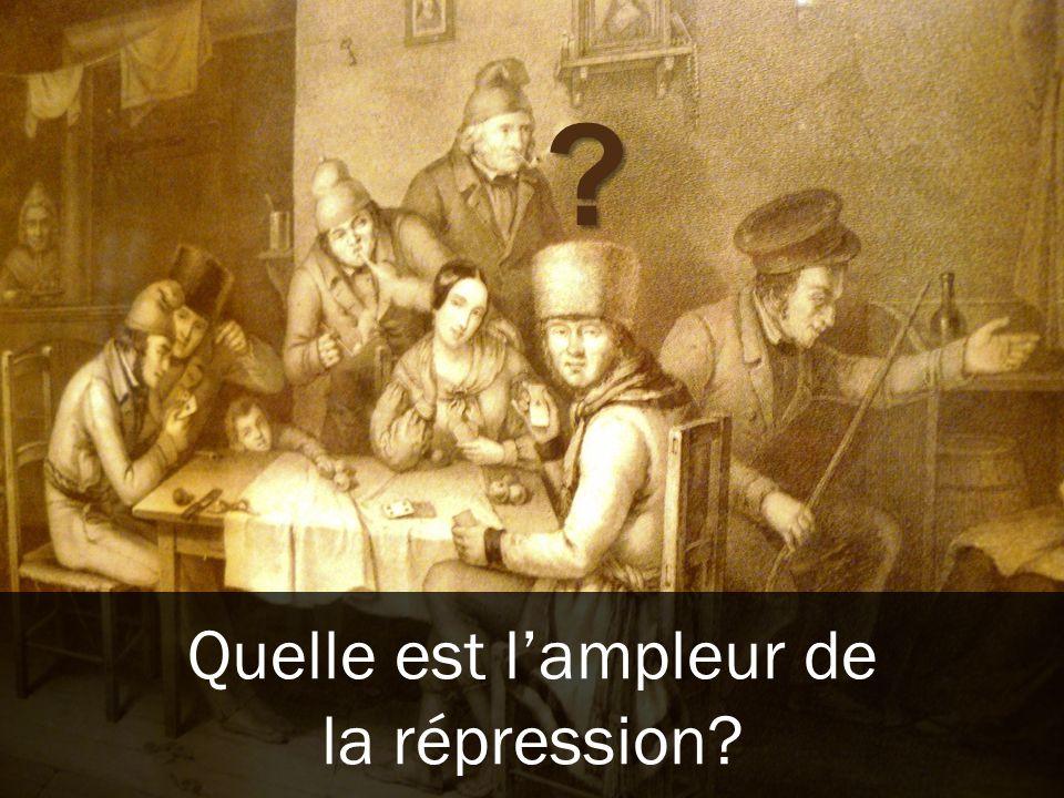 ? Quelle est lampleur de la répression?