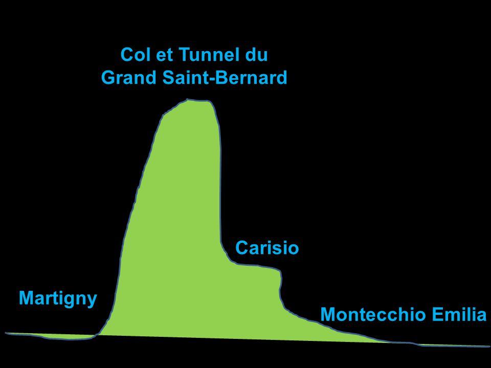 Martigny Col et Tunnel du Grand Saint-Bernard Carisio Montecchio Emilia