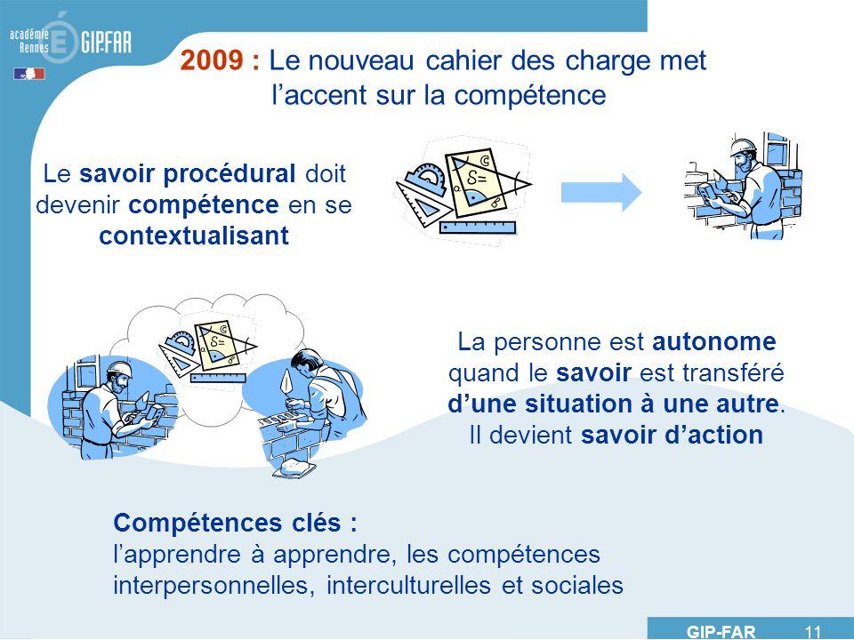 GIP-FAR 11 Compétences clés : lapprendre à apprendre, les compétences interpersonnelles, interculturelles et sociales 2009 : Le nouveau cahier des cha