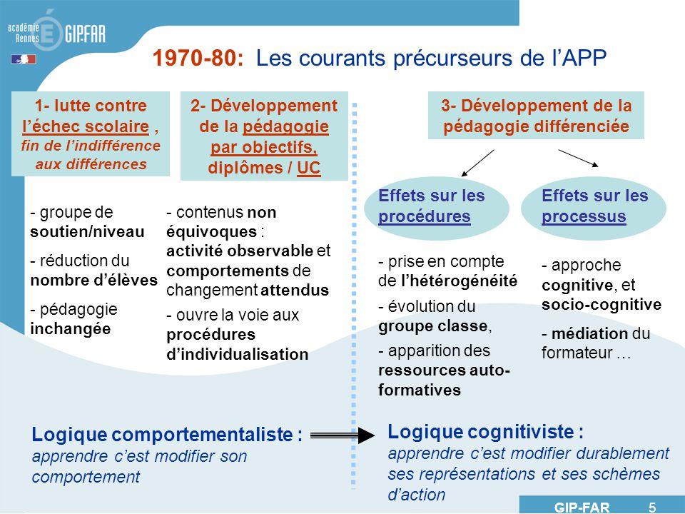 GIP-FAR 5 1970-80: Les courants précurseurs de lAPP 2- Développement de la pédagogie par objectifs, diplômes / UC Logique cognitiviste : apprendre ces