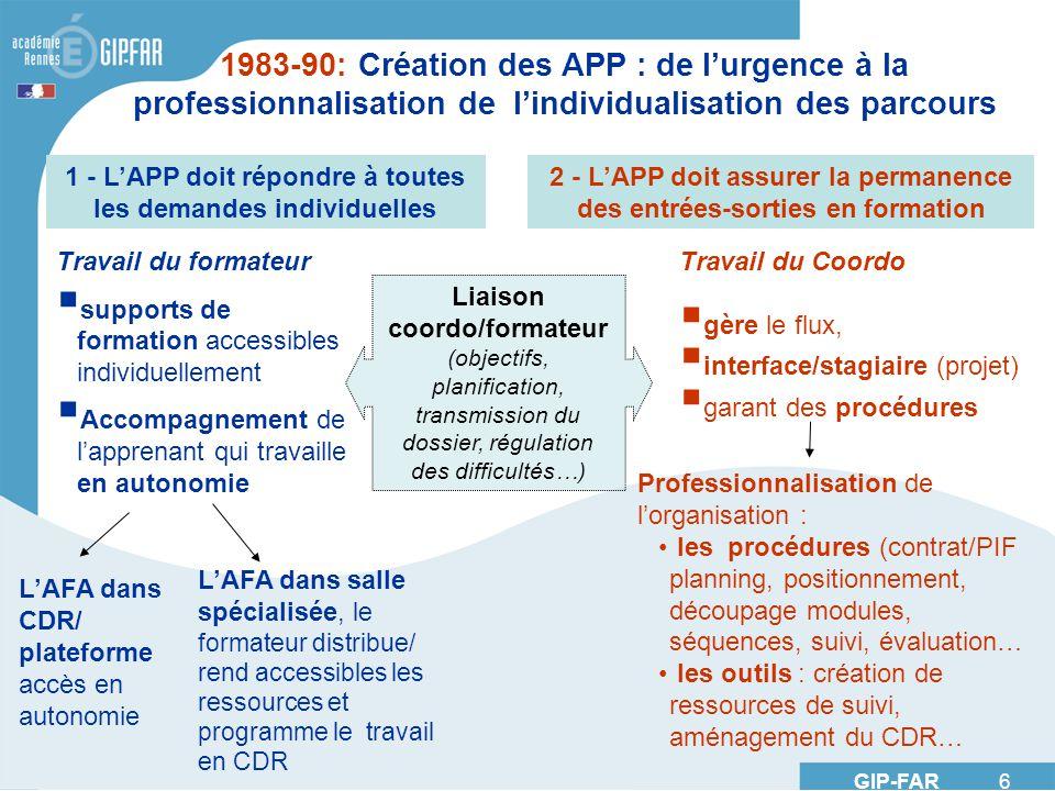 GIP-FAR 6 1983-90: Création des APP : de lurgence à la professionnalisation de lindividualisation des parcours 2 - LAPP doit assurer la permanence des
