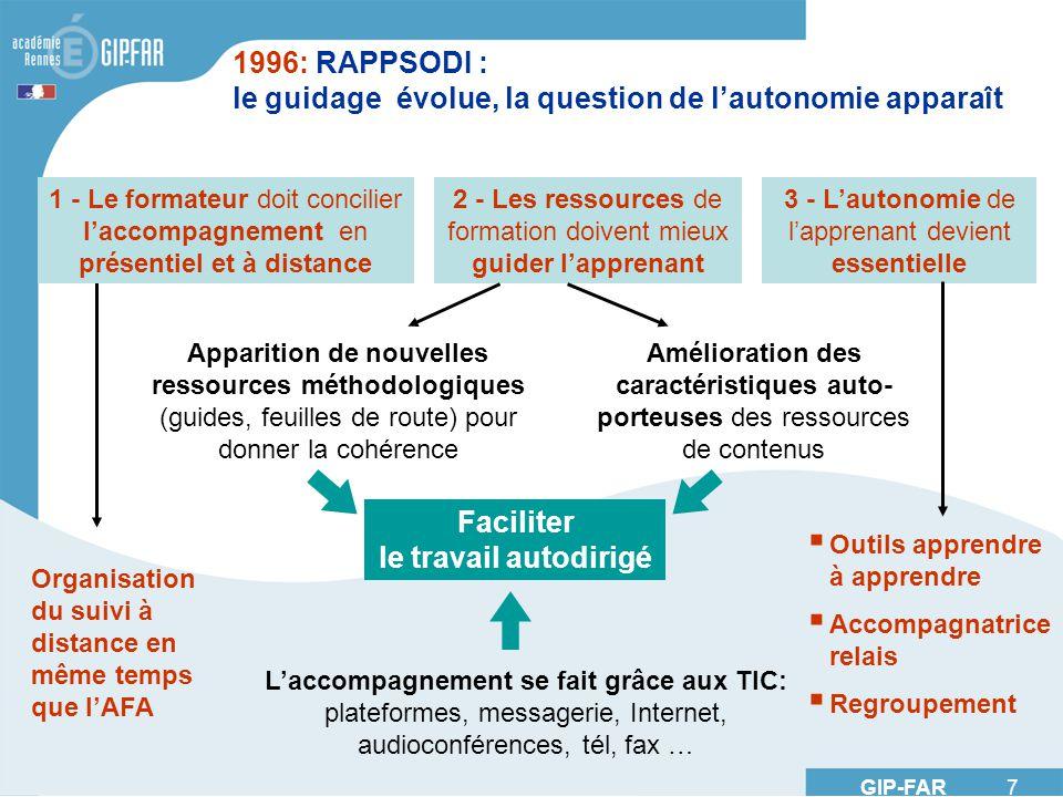 GIP-FAR 7 1996: RAPPSODI : le guidage évolue, la question de lautonomie apparaît 1 - Le formateur doit concilier laccompagnement en présentiel et à di
