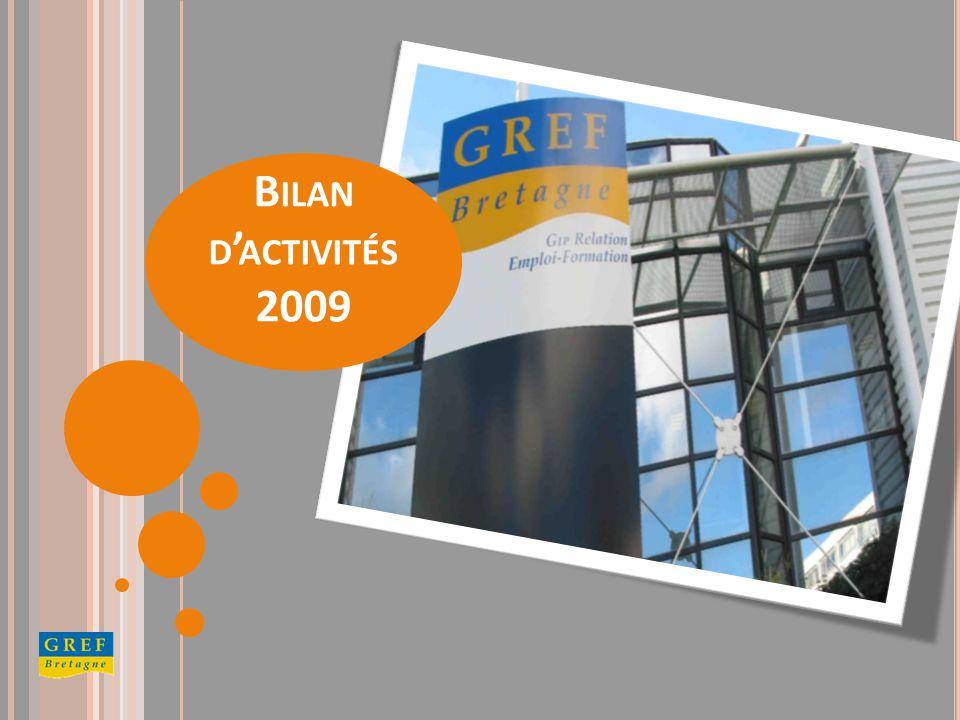 B ILAN D ACTIVITÉS 2009
