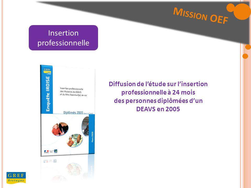 Diffusion de létude sur linsertion professionnelle à 24 mois des personnes diplômées dun DEAVS en 2005 Insertion professionnelle